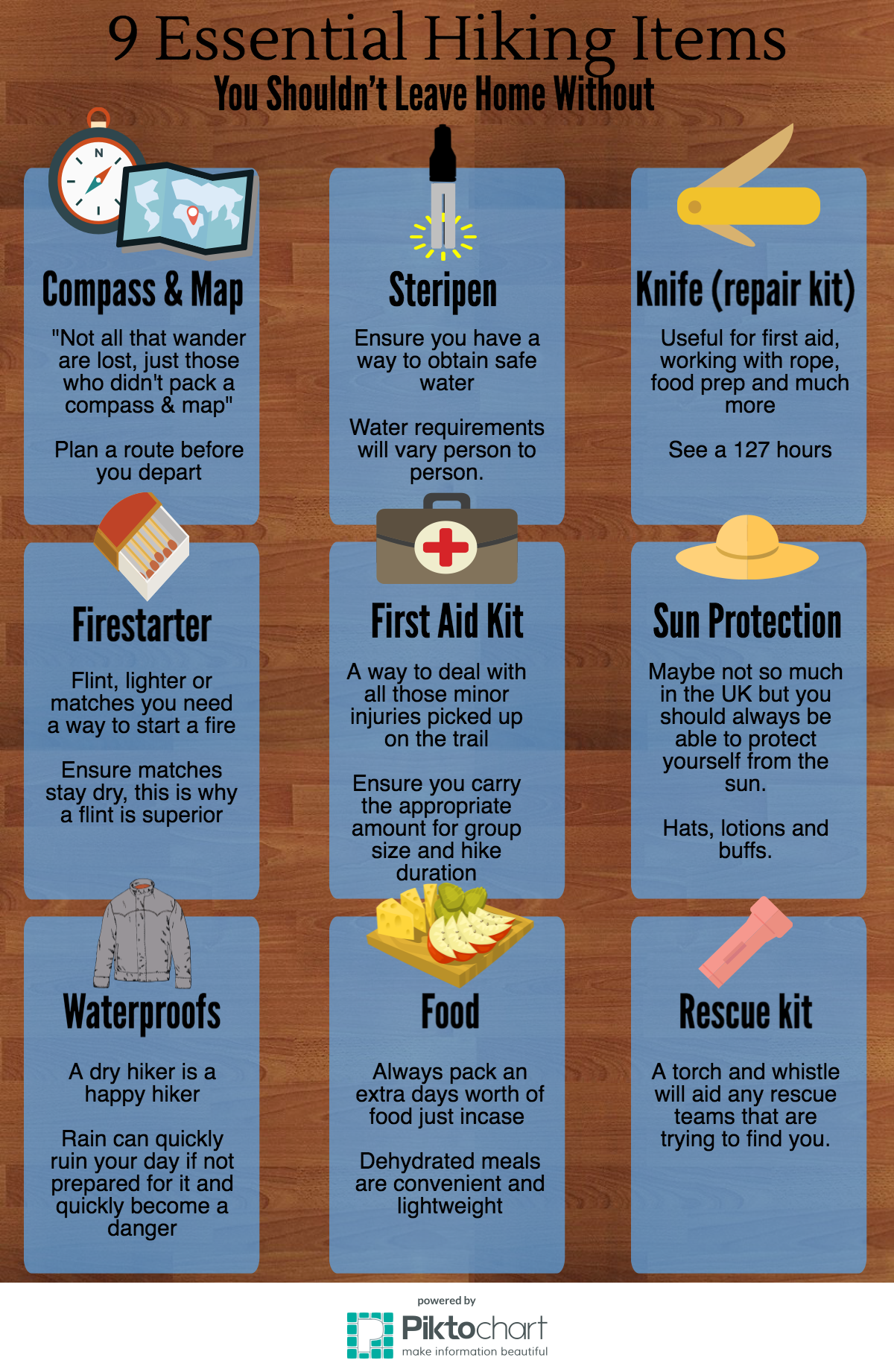 9 Essential Hiking Items Infographic