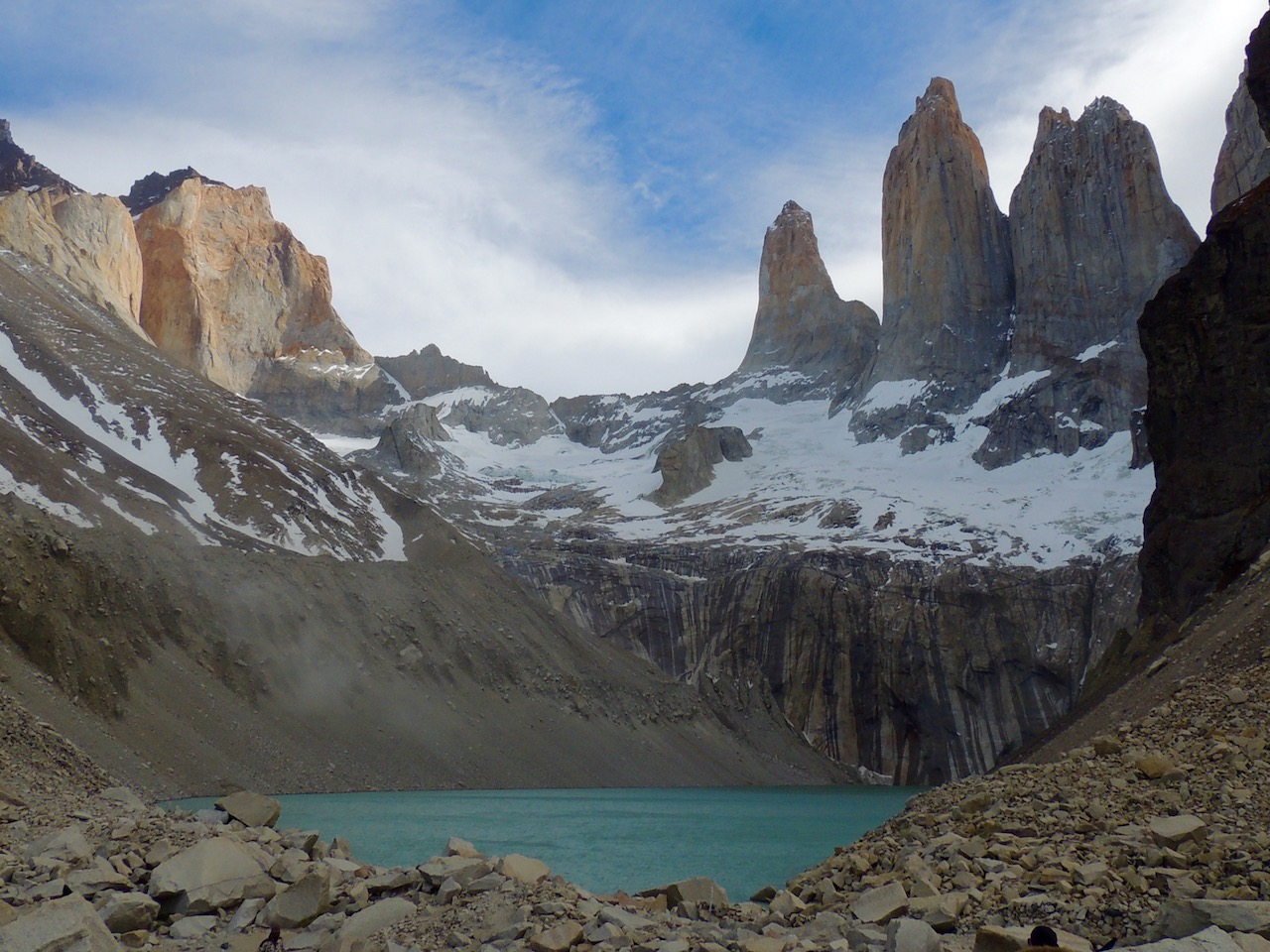 Four South America Hikes